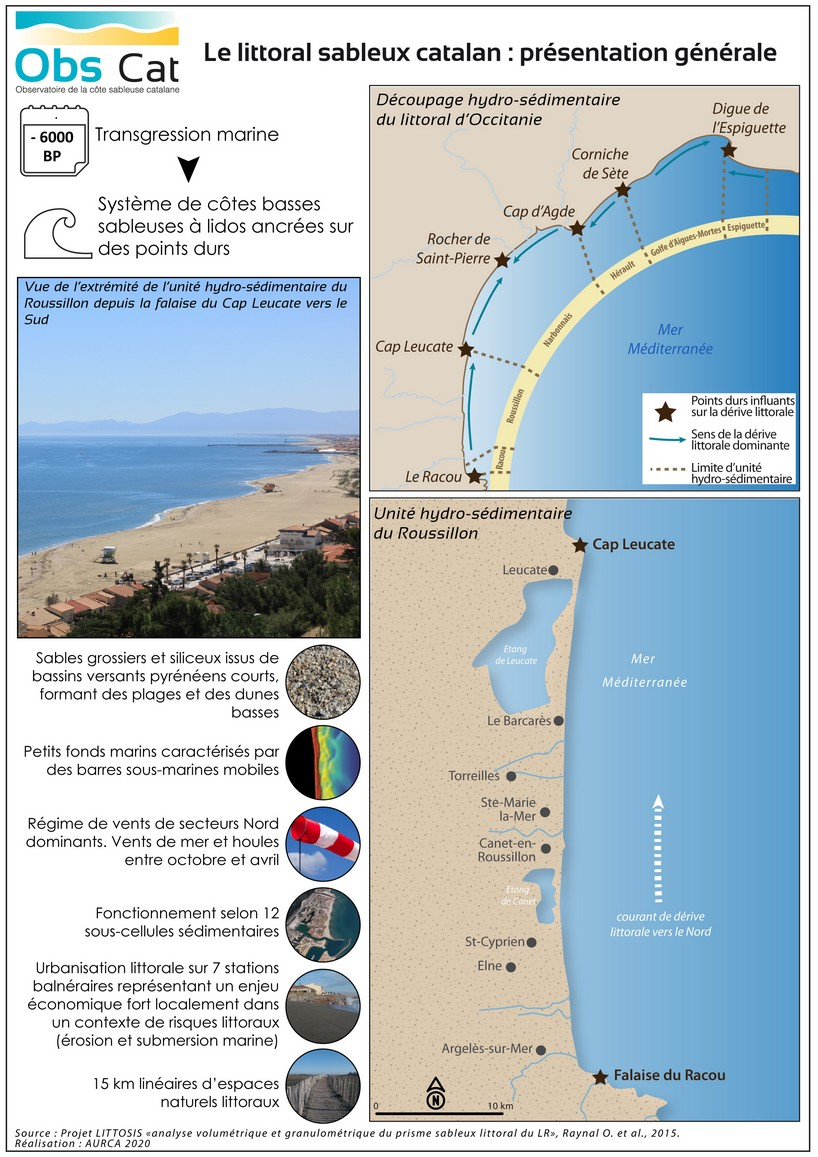01-littoral sableux catalan_presentation generale_2020