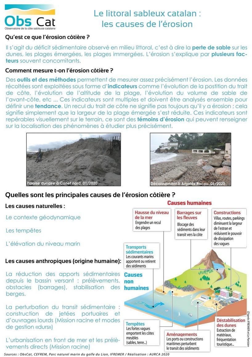 WEB_littoral sableux catalan_causes de l'érosion-2020